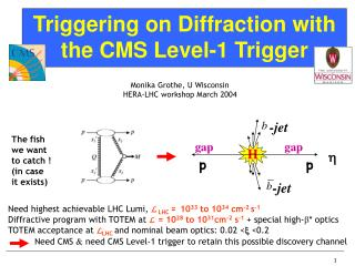 Triggering on Diffraction with the CMS Level-1 Trigger