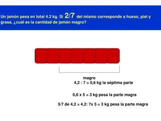 Un jamón pesa en total 4.2 kg. Si 2/7 del mismo corresponde a hueso, piel y grasa,