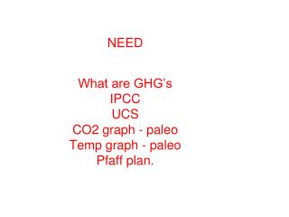 NEED   What are GHG's IPCC UCS CO2 graph - paleo Temp graph - paleo Pfaff plan.