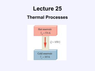 Lecture 25 Thermal Processes