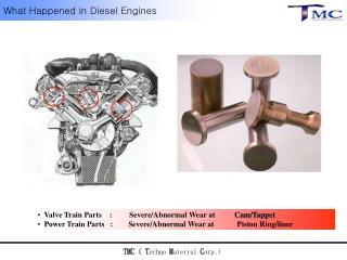 Valve Train Parts    :         Severe/Abnormal Wear at           Cam/Tappet