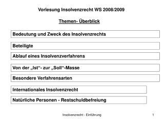 Vorlesung Insolvenzrecht WS 2008/2009