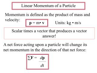 Linear Momentum of a Particle