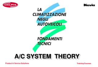 A/C SYSTEM  THEORY
