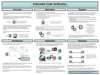 Extensible Code Verification