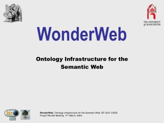WonderWeb