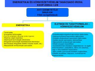ENERGETIKAI ÉS KÖRNYEZETVÉDELMI TANÁCSADÓ IRODA KEOP-2009-6.1.0/B