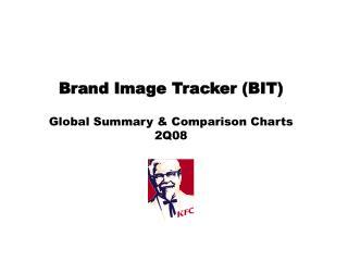 Brand Image Tracker (BIT)