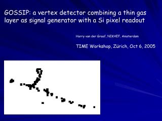 GOSSIP: a vertex detector combining a thin gas layer as signal generator with a Si pixel readout