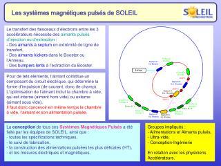 Les systèmes magnétiques pulsés de SOLEIL