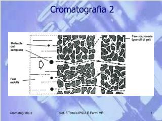 Cromatografia 2