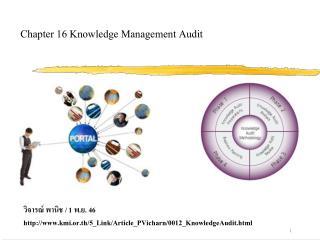 Chapter 16 Knowledge Management Audit