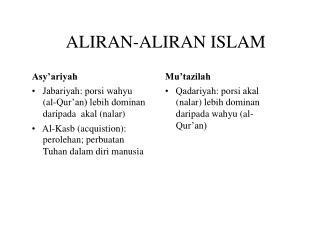 ALIRAN-ALIRAN ISLAM