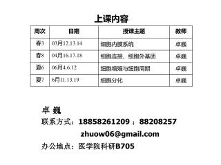 联系方式: 18858261209  ; 88208257 zhuow06@gmail 办公地点:医学院科研 B705