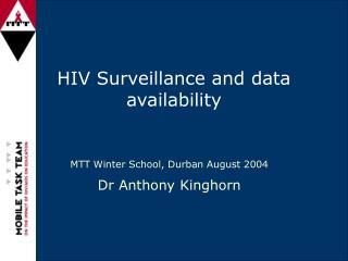HIV Surveillance and data availability