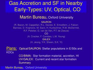 Gas Accretion and SF in Nearby Early-Types: UV, Optical, CO
