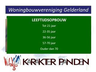 Woningbouwvereniging Gelderland