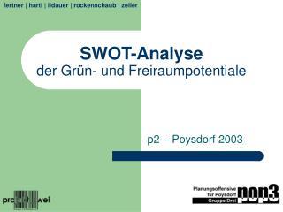 SWOT-Analyse der Grün- und Freiraumpotentiale