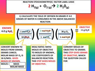 REACTION  STOICHIOMETRY(II)   FACTOR LABEL LOGIC 2  H 2(g)  +  O 2 (g) ?  2  H 2 0 (g)