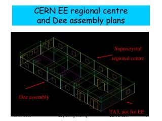 CERN EE regional centre and Dee assembly plans