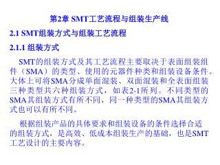 第 2 章  SMT 工艺流程与组装生产线 2.1 SMT 组装方式与组装工艺流程 2.1.1  组装方式