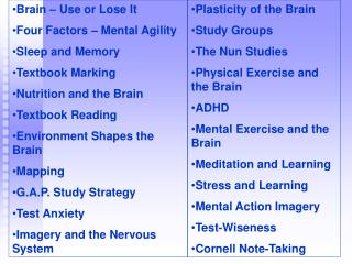 Brain � Use or Lose It Four Factors � Mental Agility Sleep and Memory Textbook Marking