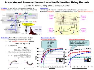 Accurate and Low-cost Indoor Location Estimation Using Kernels