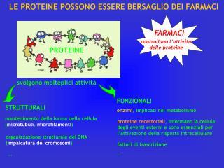 LE PROTEINE POSSONO ESSERE BERSAGLIO DEI FARMACI