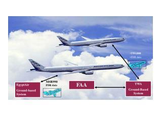 EgyptAir Ground-based System