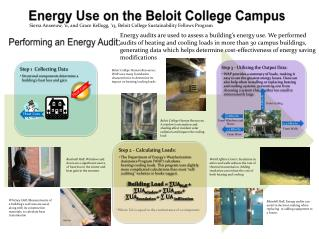 Energy  Use  on the Beloit College Campus