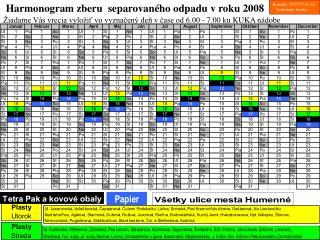 Harmonogram zberu  separovaného odpadu v roku 2008