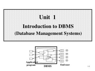 Unit  1  Introduction to DBMS (Database Management Systems)
