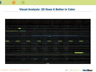 Visual Analysis: 2D Does it Better in Color