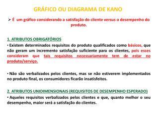GR�FICO OU DIAGRAMA DE KANO
