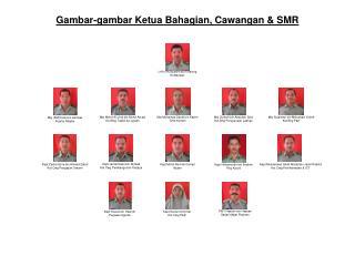 Gambar-gambar Ketua Bahagian, Cawangan & SMR