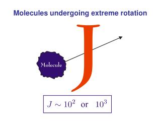 Molecules undergoing extreme rotation