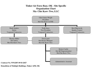 Tinker Air Force Base, OK - Site Specific  Organization Chart Ma- Chis Kawv Two, LLC