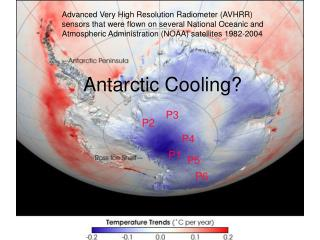 Antarctic Cooling?