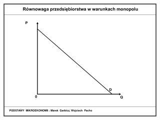 PODSTAWY  MIKROEKONOMII : Marek  Garbicz, Wojciech  Pacho
