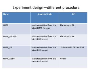 Experiment design�different procedure