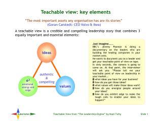 Teachable view: key elements