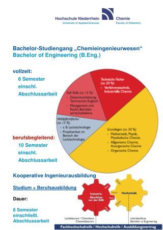ILOC - Institut  für  Lacke und Oberflächenchemie. Unser Wissen – Ihr Nutzen.