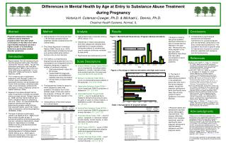 Differences in Mental Health by Age at Entry to Substance Abuse Treatment  during Pregnancy