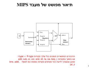 MIPS  תיאור מפושט של מעבד