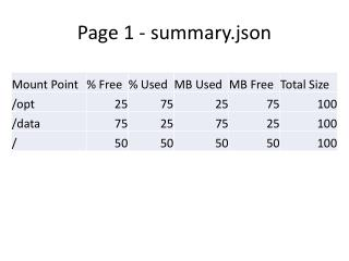 Page 1 -  summary.json