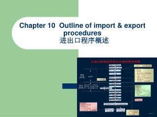 Chapter 10  Outline of import & export procedures 进出口程序概述