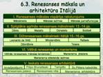 6.3. Renesanses maksla un arhitektura Italija