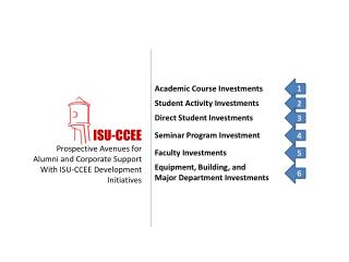 ISU-CCEE Prospective  Avenues for Alumni and Corporate Support