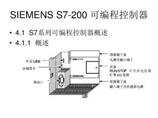 SIEMENS S7-200  可编程控制器