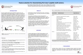 Feature selection for characterizing HLA class I peptide motif anchors.